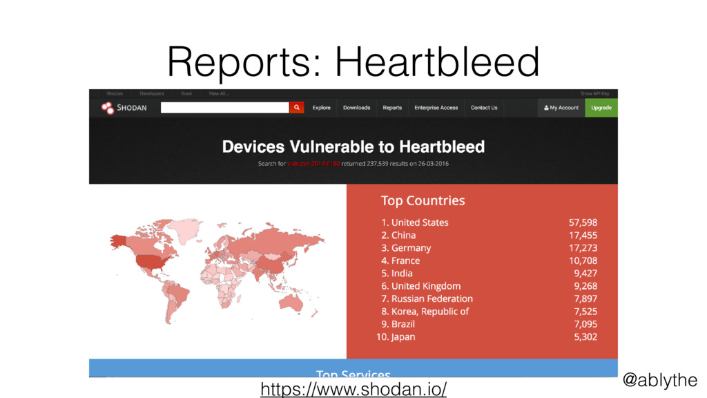 @ablythe Reports: Heartbleed https://www.shodan...