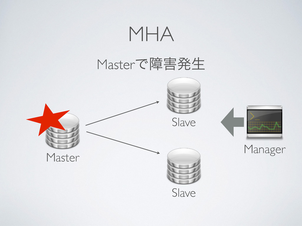 MHA Master Slave Slave Manager MasterͰোൃੜ