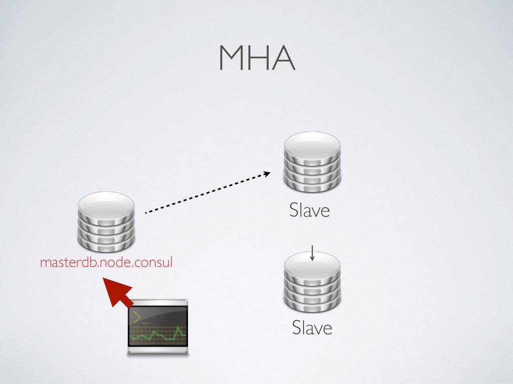 Slave masterdb.node.consul Slave MHA