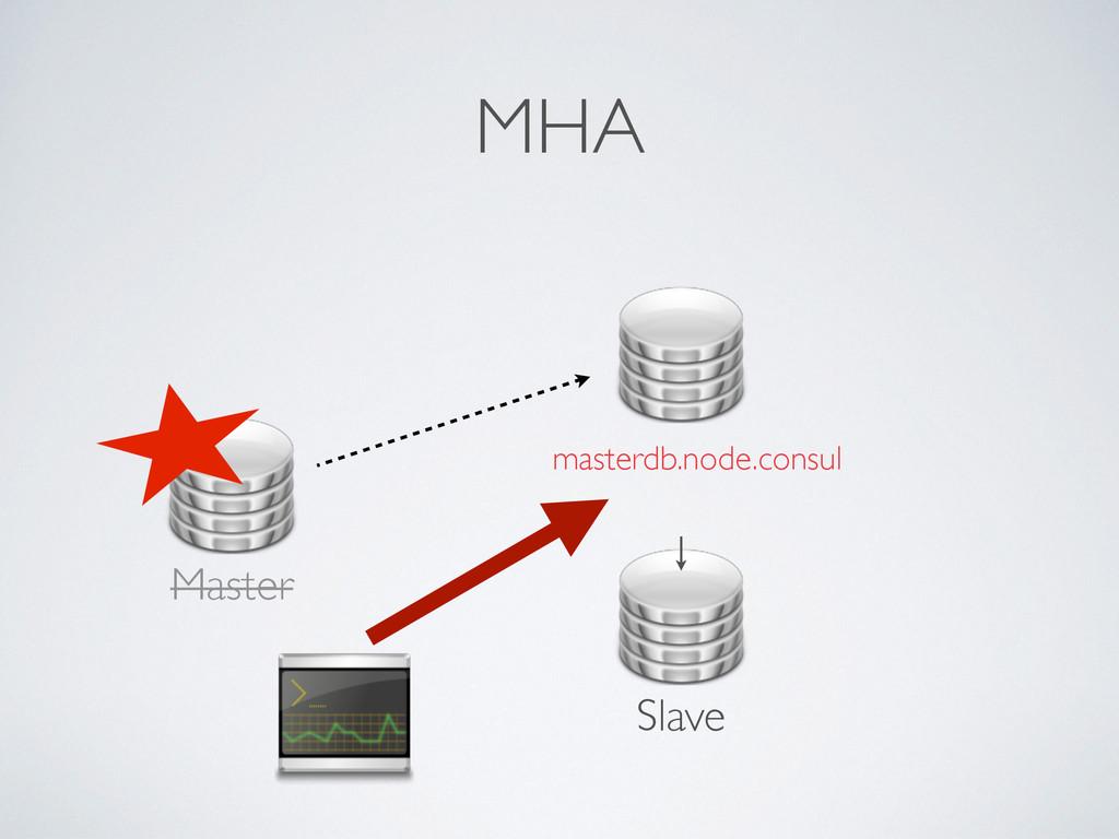 Master Slave masterdb.node.consul MHA