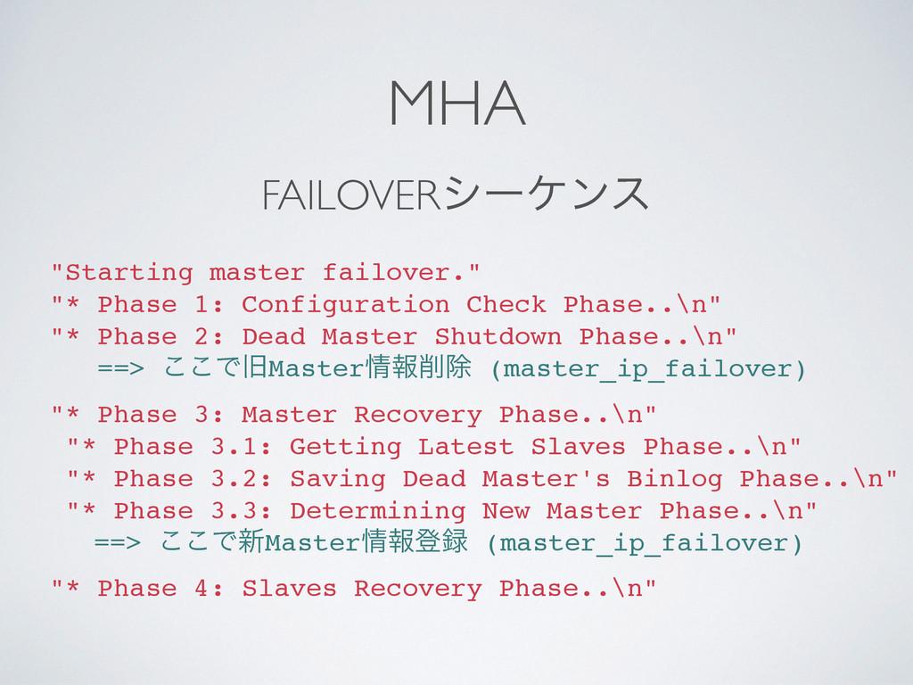 """Starting master failover.""! ""* Phase 1: Config..."