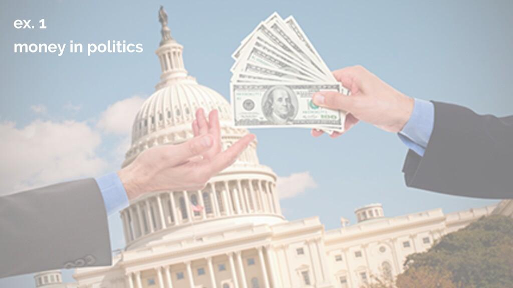 ex. 1 money in politics