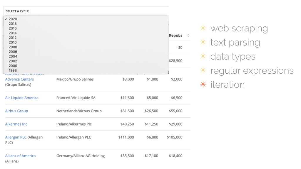 ✴ web scraping ✴ text parsing ✴ data types ✴ re...