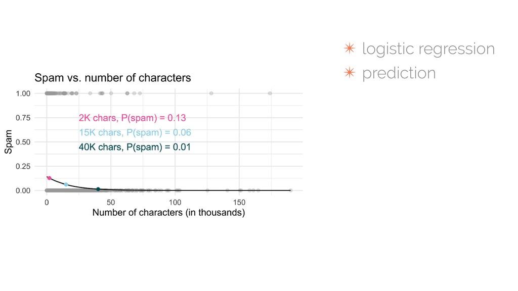 ✴ logistic regression ✴ prediction