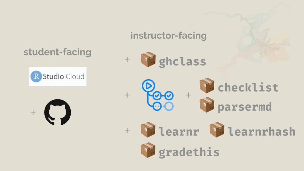 student-facing +  ghclass + instructor-facing  ...