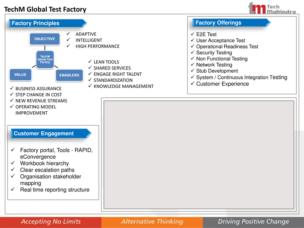 TechM Global Test Factory  Factory portal, Too...