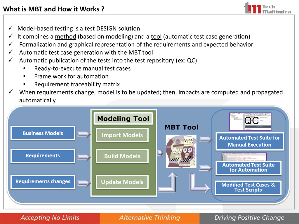 What is MBT and How it Works ?  Model-based te...