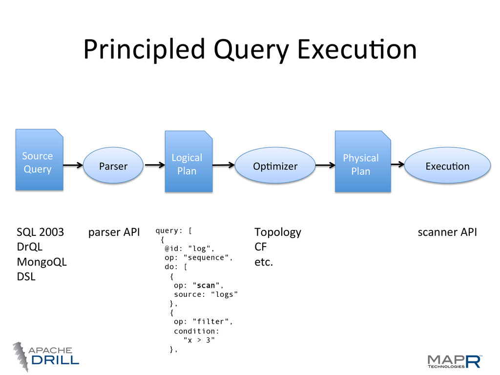 Principled	