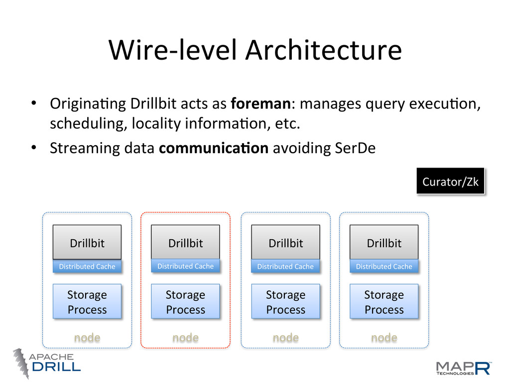 Wire-­‐level	