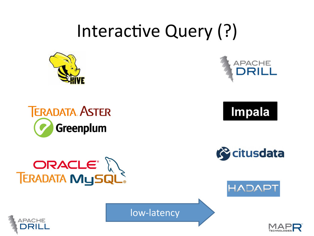 Impala Interac[ve	