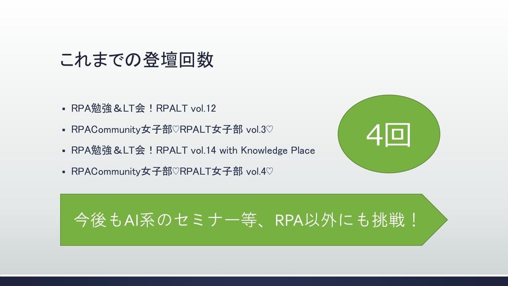 これまでの登壇回数 ▪ RPA勉強&LT会!RPALT vol.12 ▪ RPACommuni...