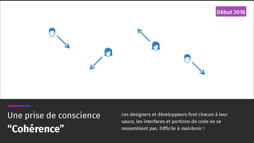 Les designers et développeurs font chacun à leu...