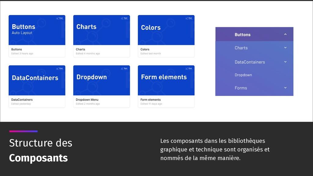 Les composants dans les bibliothèques graphique...