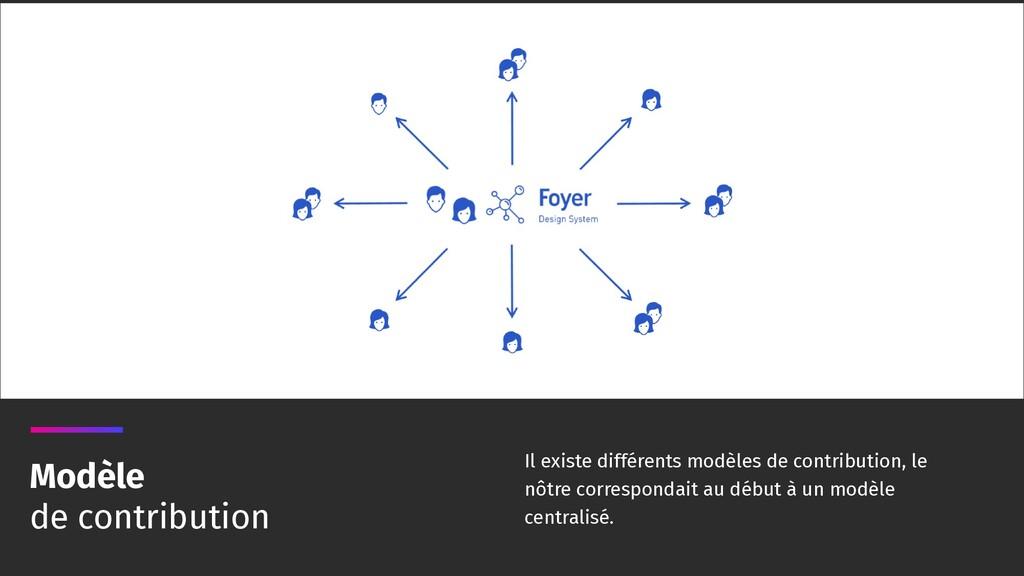 Il existe différents modèles de contribution, l...