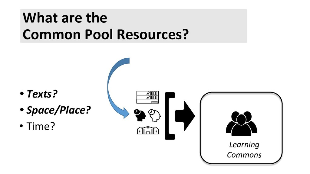 What are the Common Pool Resources? Learning Co...