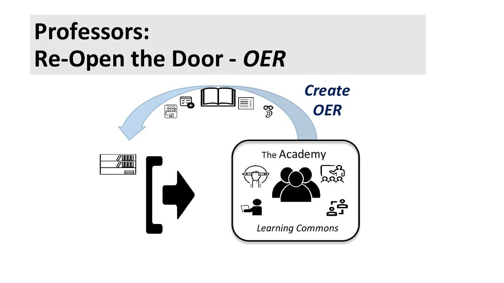 Professors: Re-Open the Door - OER Create OER T...