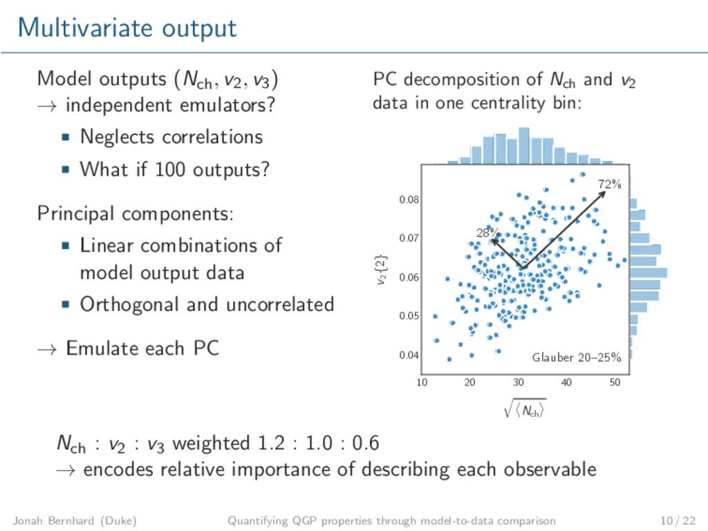 Multivariate output Model outputs (Nch, v2, v3)...