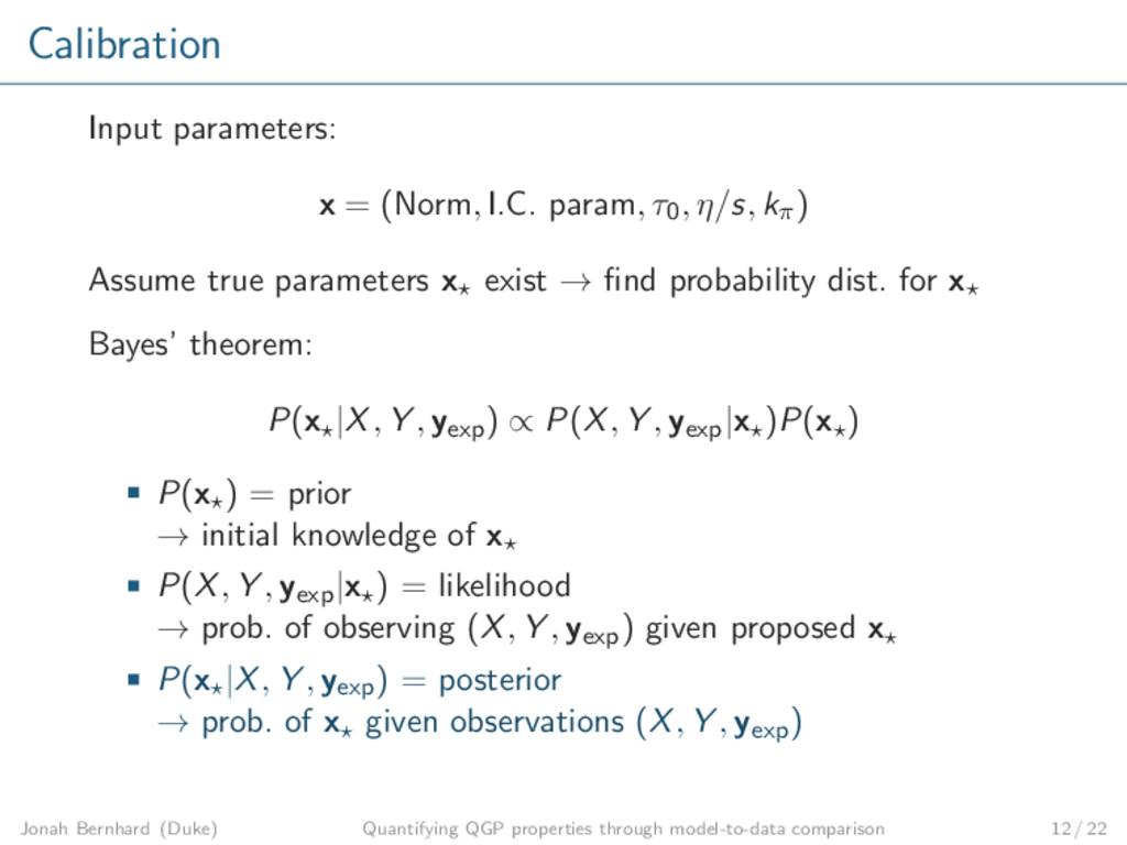 Calibration Input parameters: x = (Norm, I.C. p...