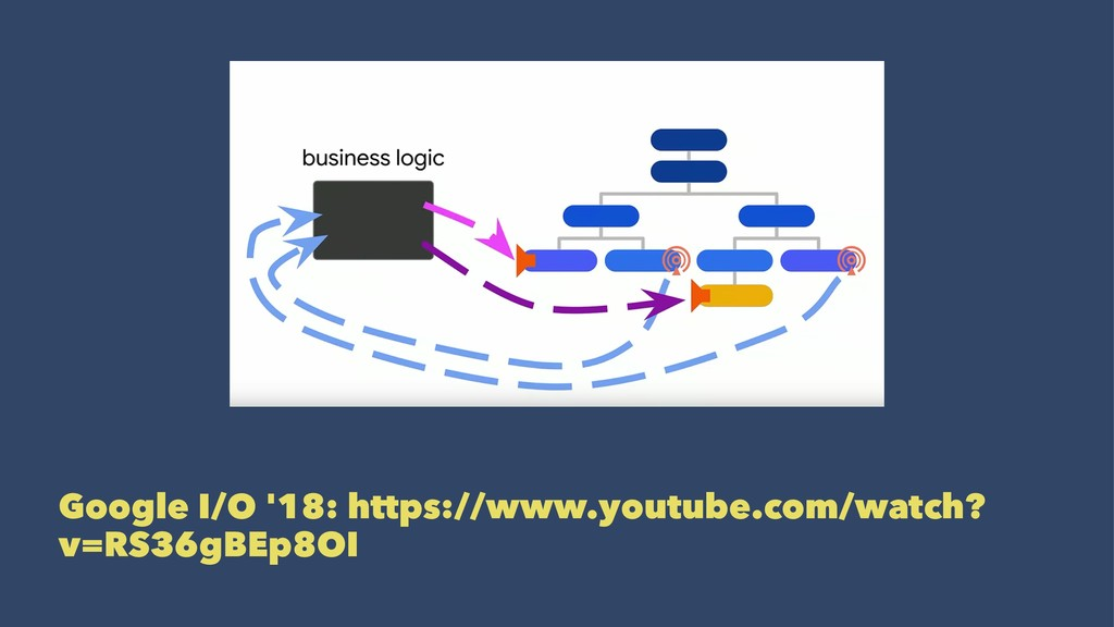 Google I/O '18: https://www.youtube.com/watch? ...