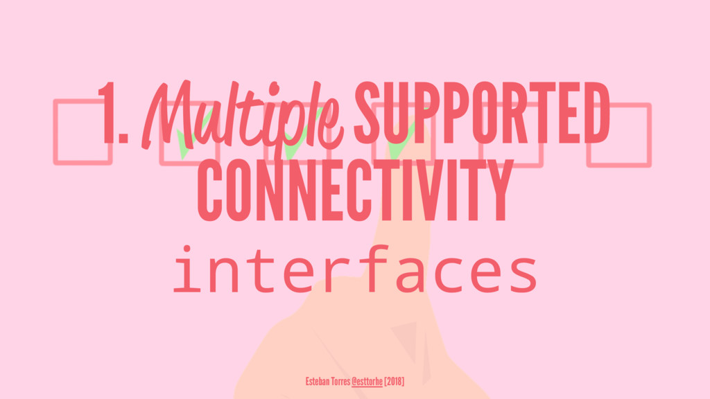 1. Multiple SUPPORTED CONNECTIVITY interfaces E...