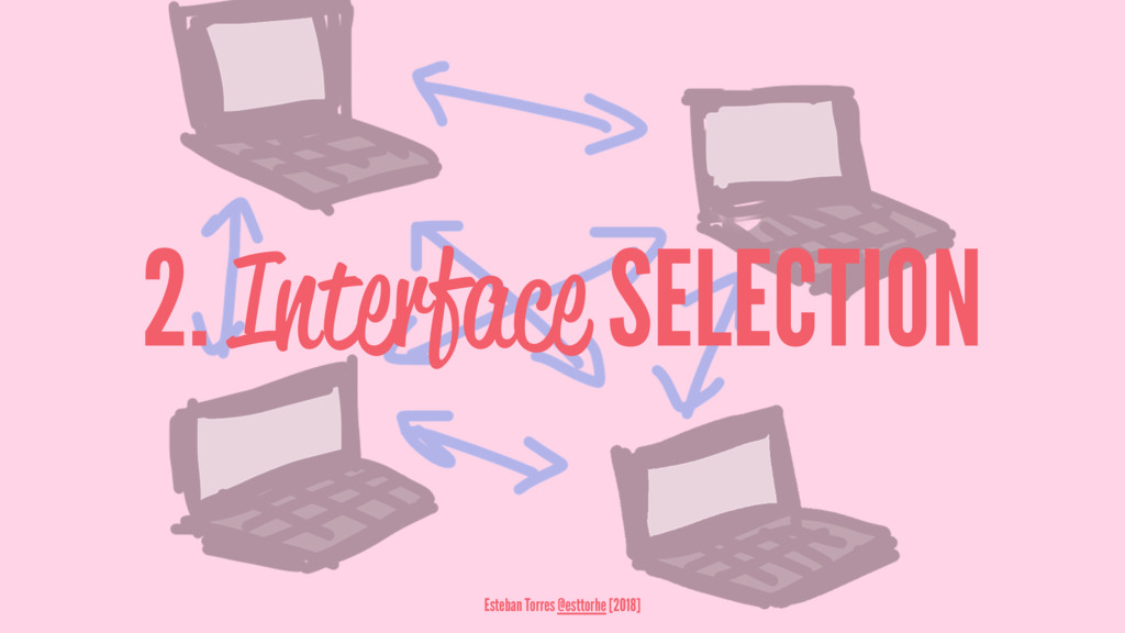 2. Interface SELECTION Esteban Torres @esttorhe...