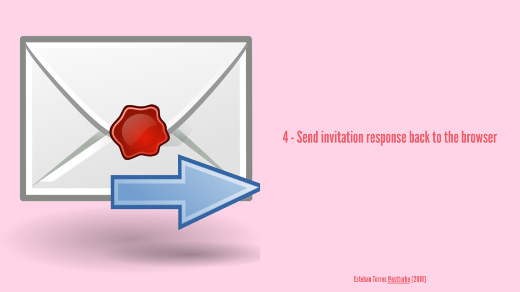 4 - Send invitation response back to the browse...