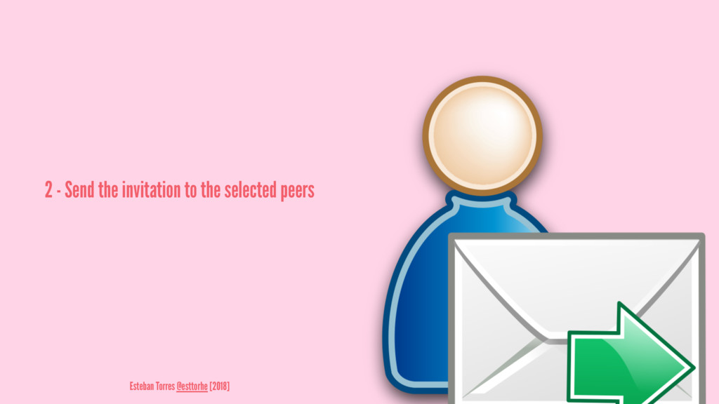 2 - Send the invitation to the selected peers E...