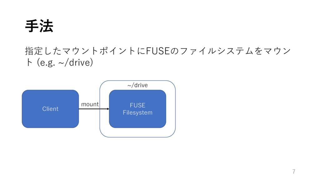 ⼿法 7 Client 指定したマウントポイントにFUSEのファイルシステムをマウン ト (e...