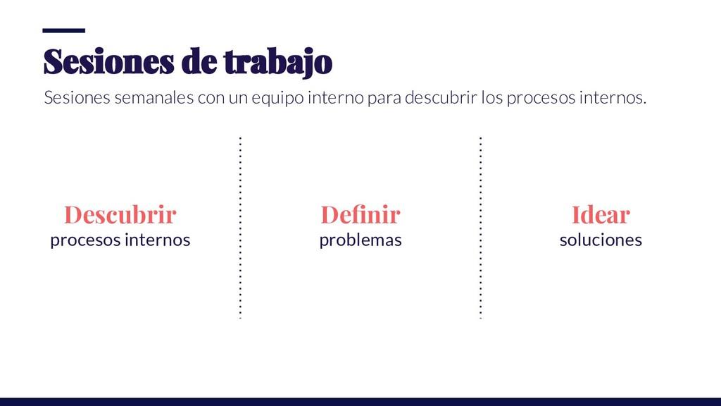 Descubrir procesos internos Definir problemas Id...