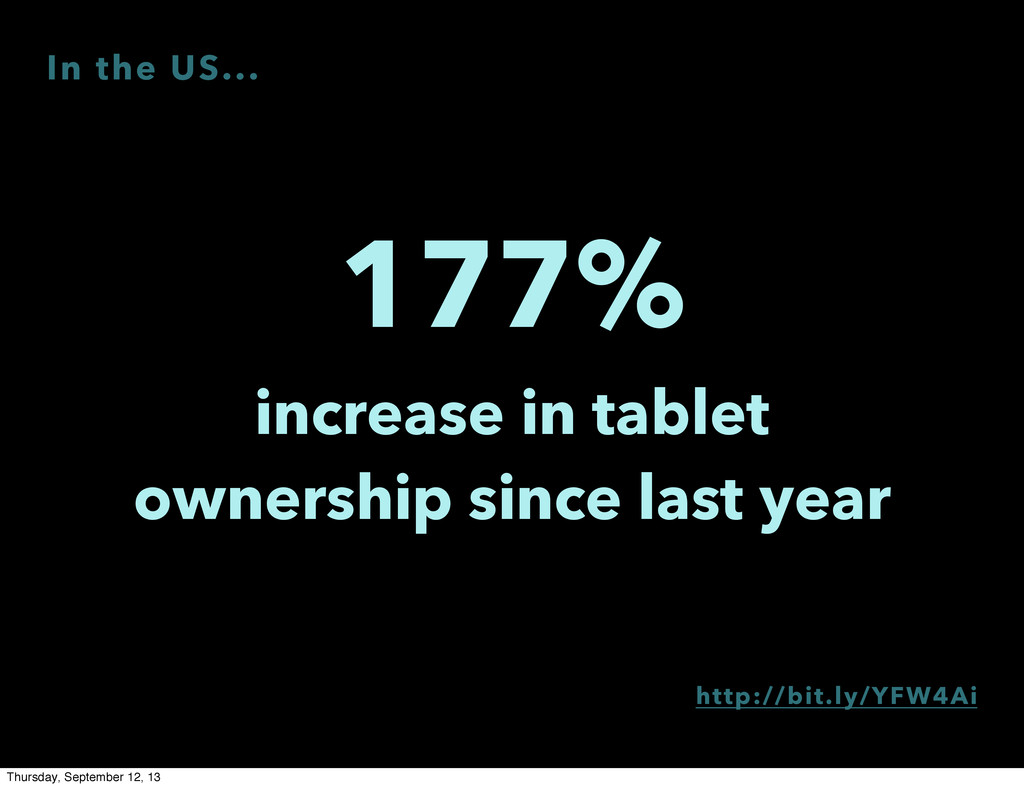 177% increase in tablet ownership since last ye...
