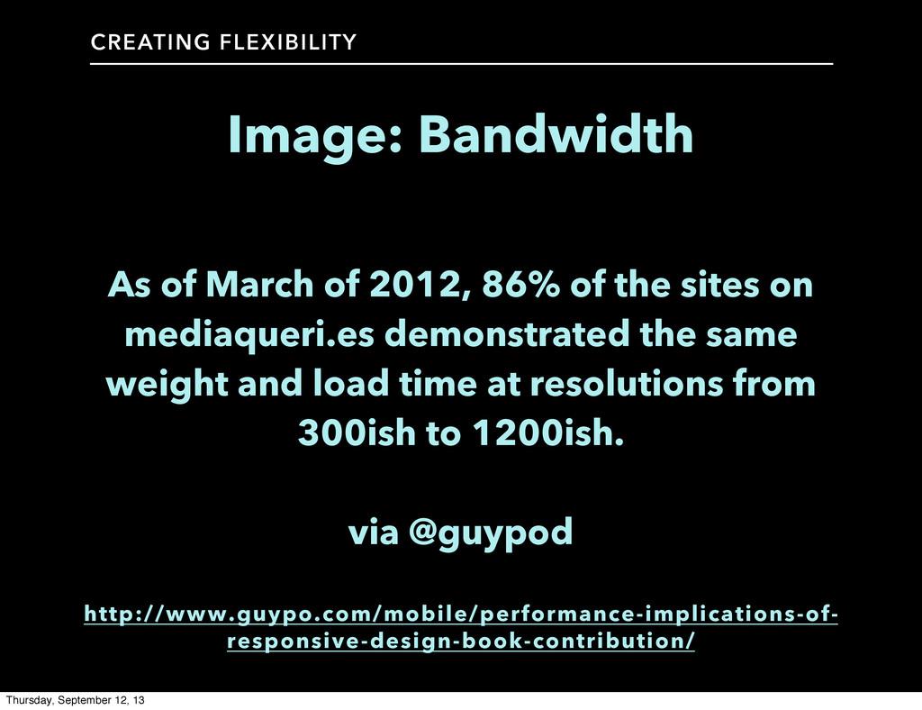 CREATING FLEXIBILITY Image: Bandwidth As of Mar...