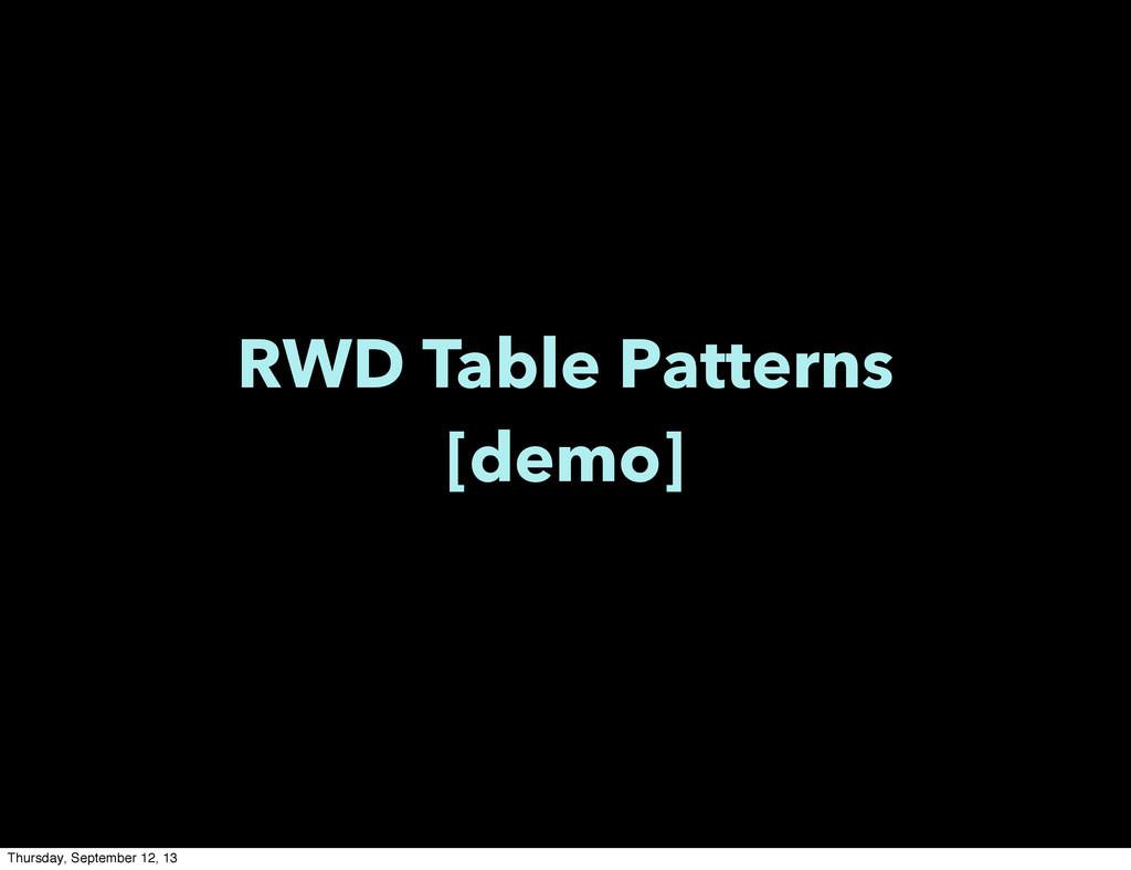 RWD Table Patterns [demo] Thursday, September 1...