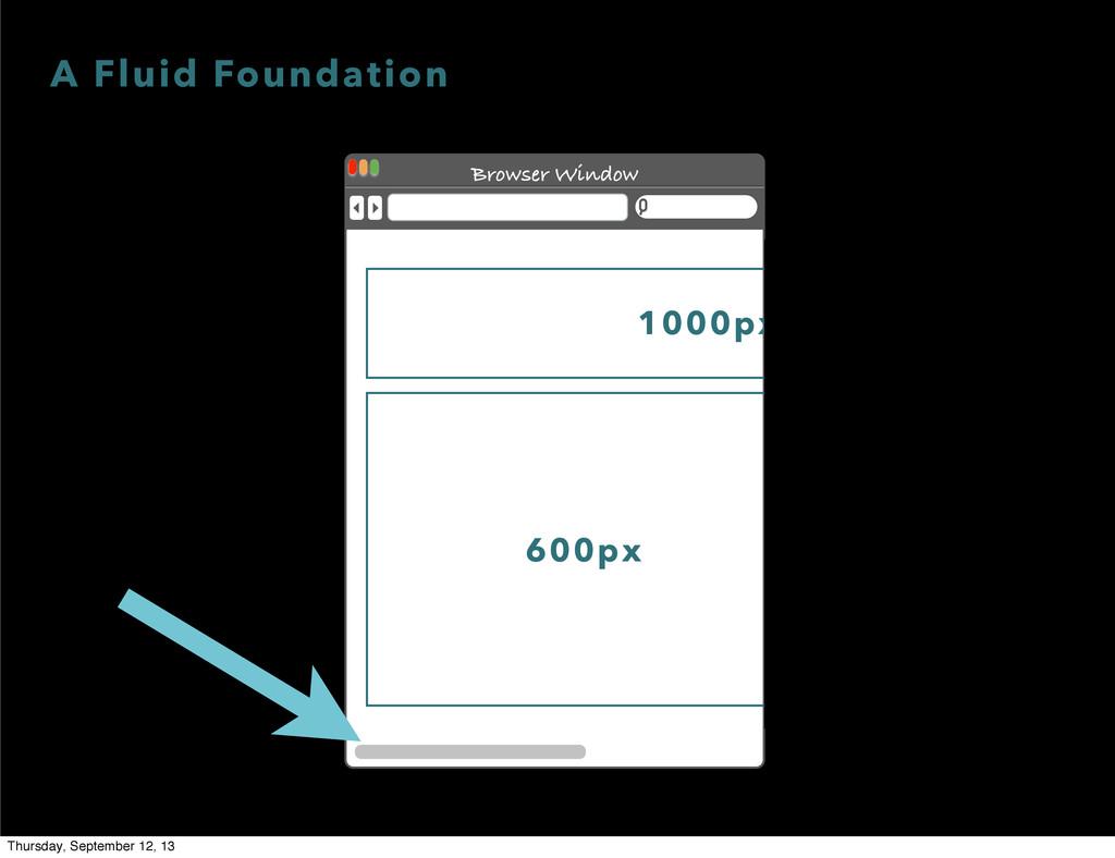 Browser Window A Fluid Foundation 1000px 600px ...