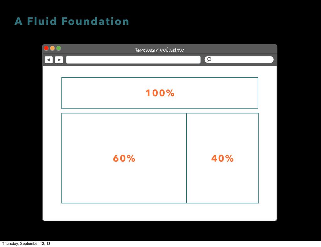 A Fluid Foundation Browser Window 100% 60% 40% ...