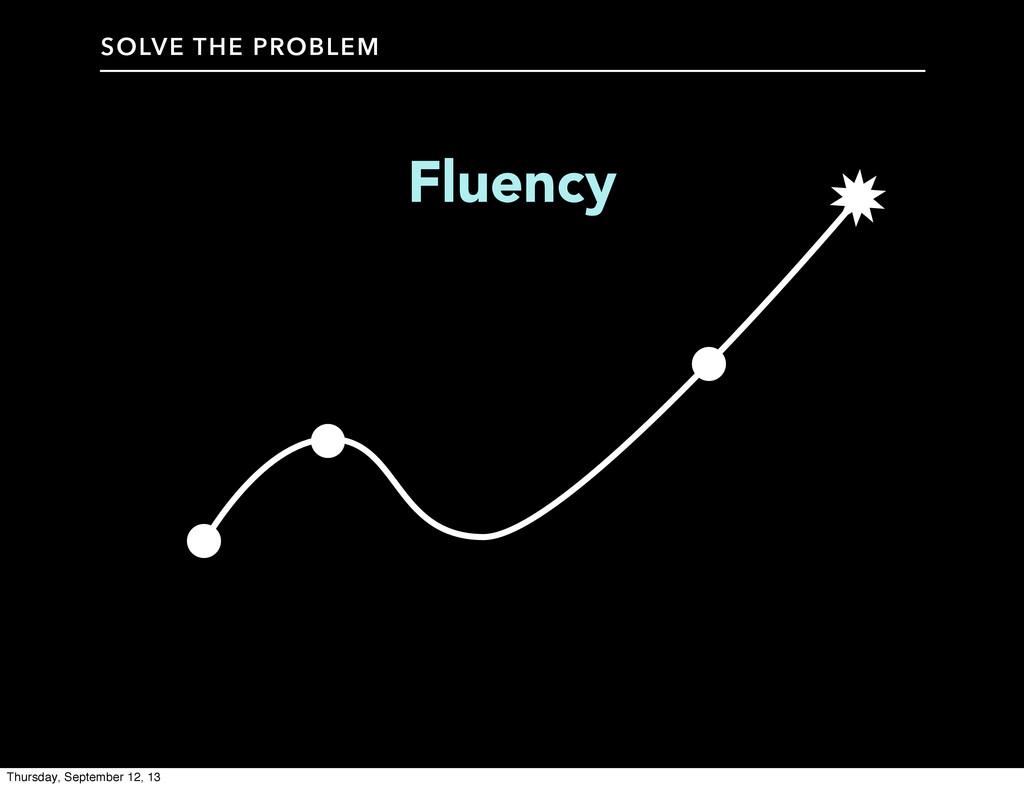 Fluency SOLVE THE PROBLEM Thursday, September 1...
