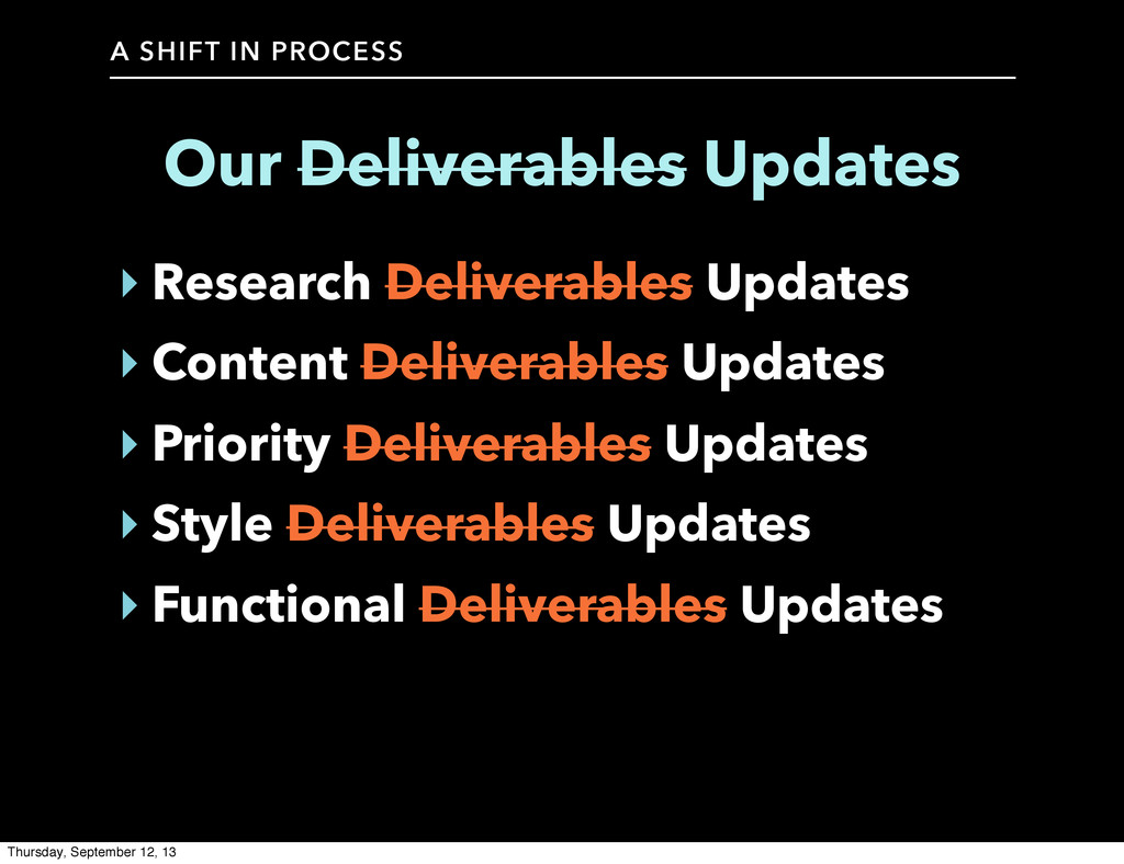 A SHIFT IN PROCESS Our Deliverables Updates ‣ R...