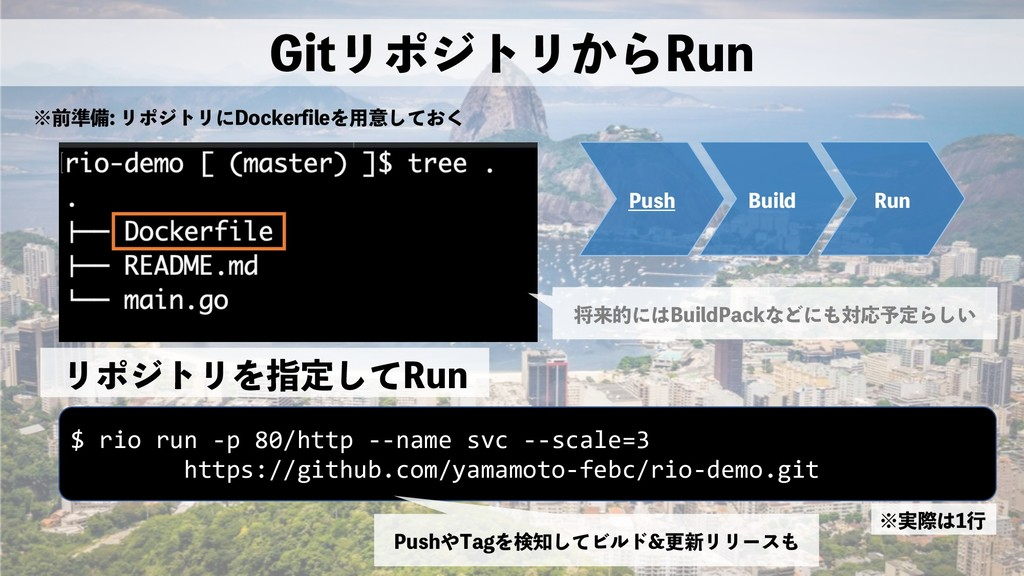 (JUϦϙδτϦ͔Β3VO $ rio run -p 80/http --name svc -...
