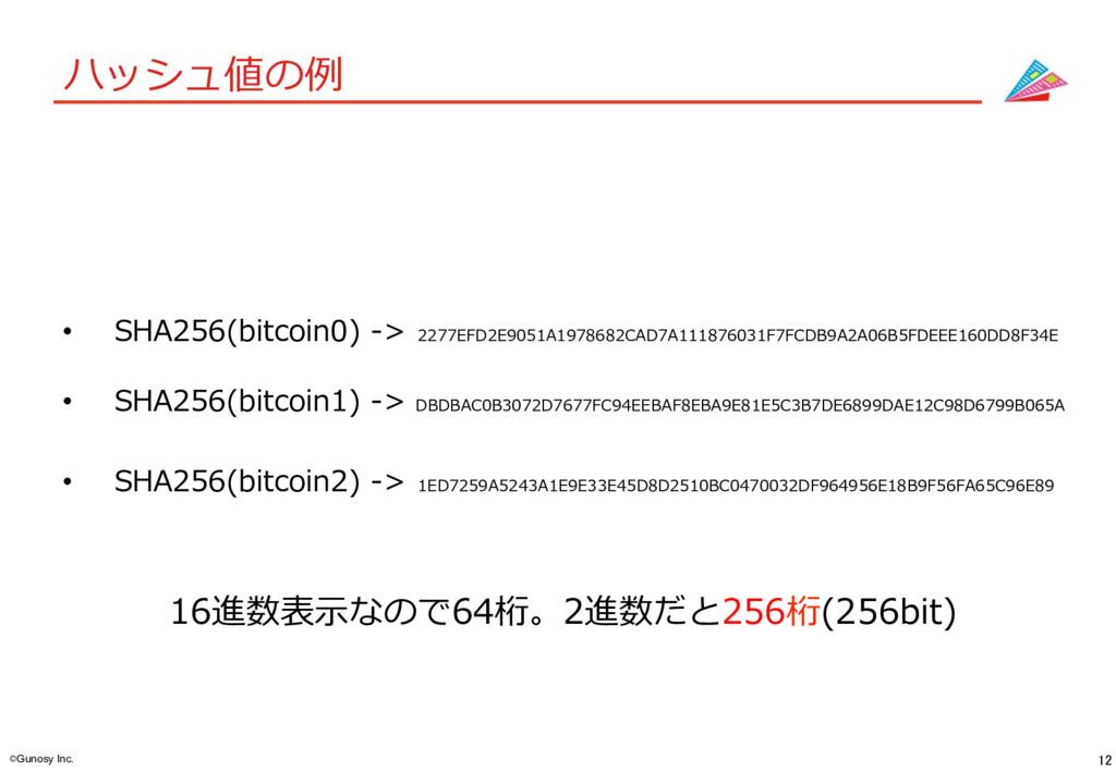12 ©Gunosy Inc. ハッシュ値の例 • SHA256(bitcoin0) -> ...
