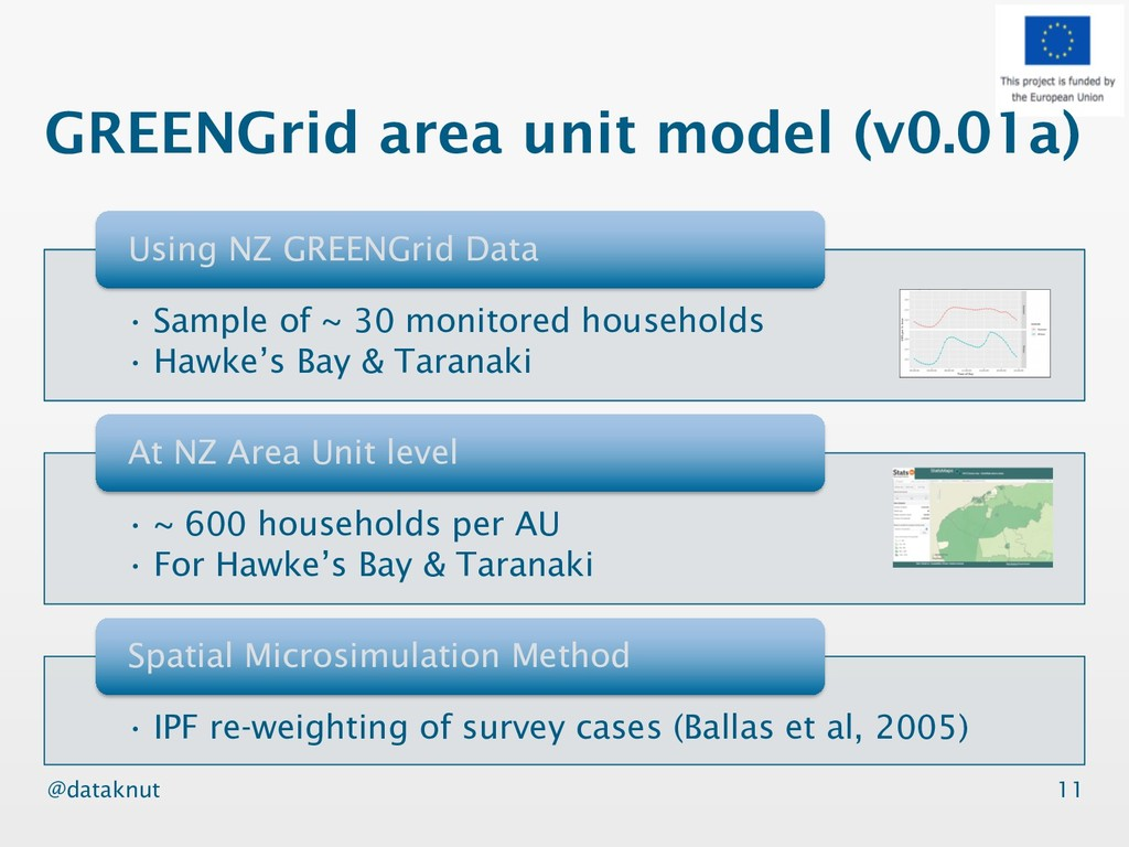@dataknut GREENGrid area unit model (v0.01a) 11...