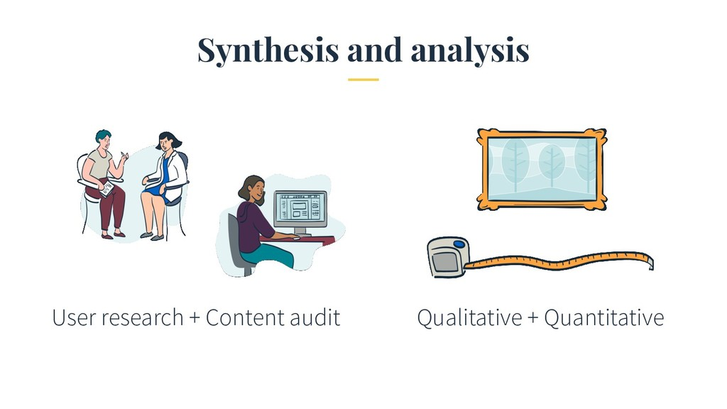 Synthesis and analysis User research + Content ...