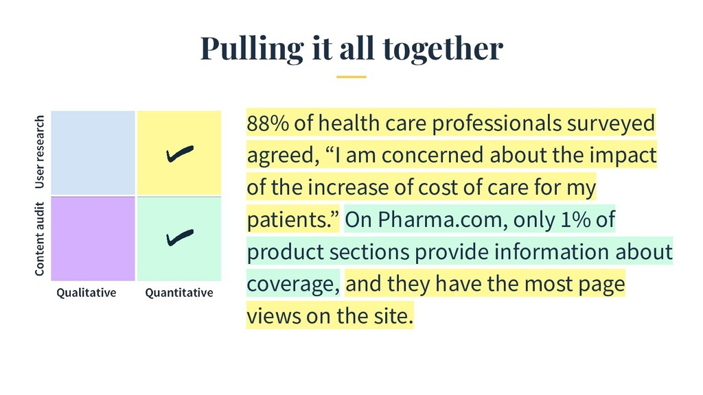 Pulling it all together 88% of health care prof...