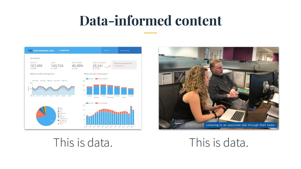Data-informed content This is data. This is dat...