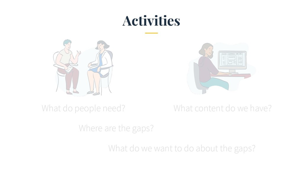 Activities What do people need? Where are the g...