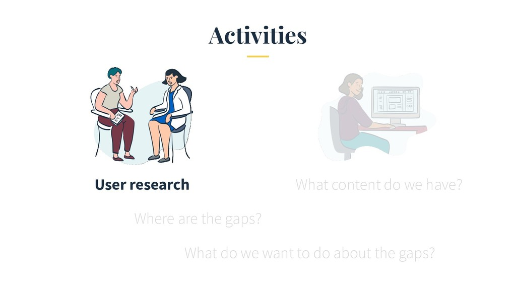 Activities Where are the gaps? What do we want ...