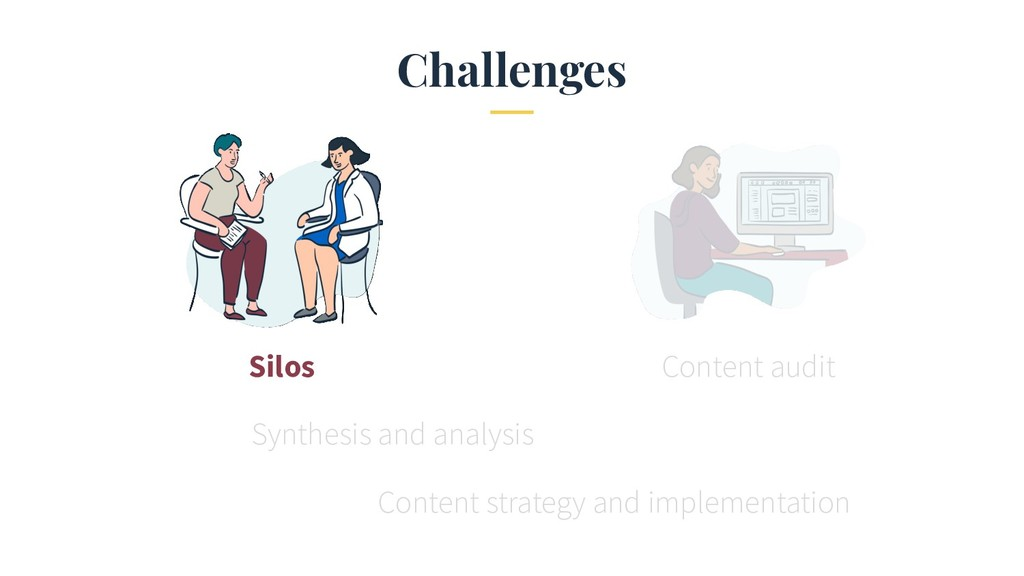 Challenges Silos Content audit Synthesis and an...