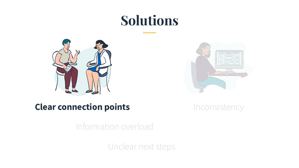 Solutions Clear connection points Inconsistency...