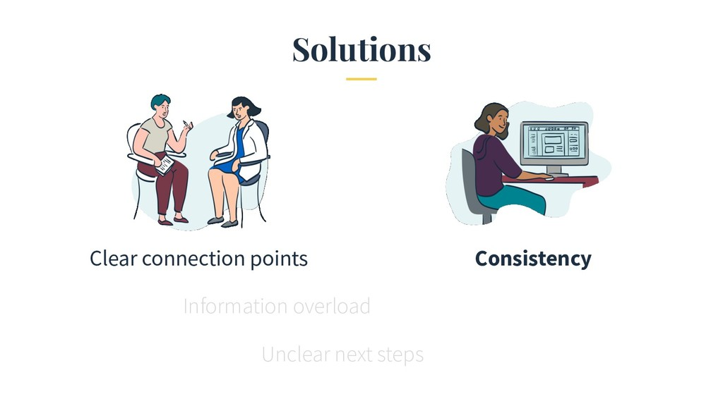 Solutions Clear connection points Consistency I...