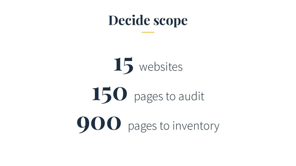 Decide scope 15 websites 150 pages to audit 900...