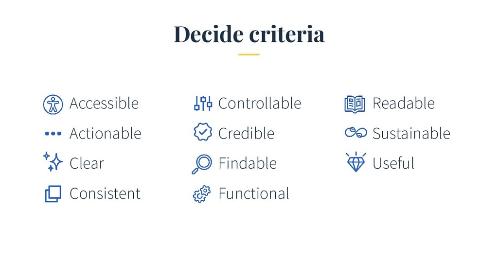 Decide criteria Accessible Actionable Clear Con...