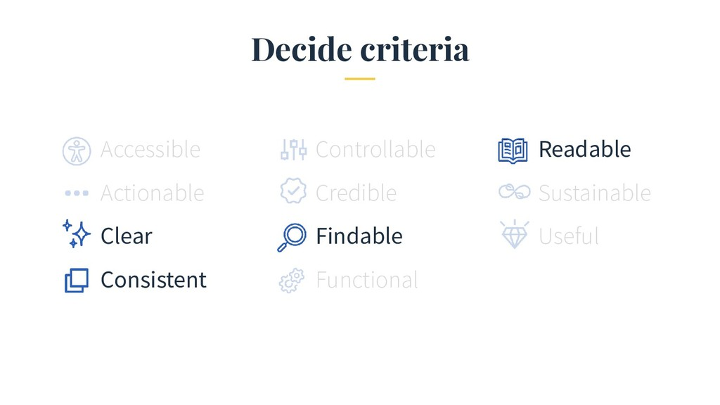 Decide criteria Accessible Actionable Clear Con...